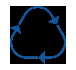 Volledig recyclebaar